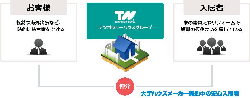 mochiie_chart01_r3